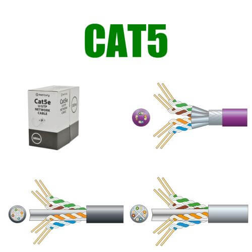 Cat5 OFC Network Cable Range | Quasar Electronics