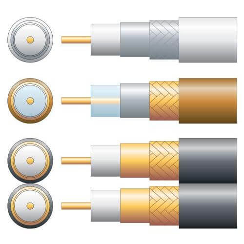 Coaxial & Satellite Cable