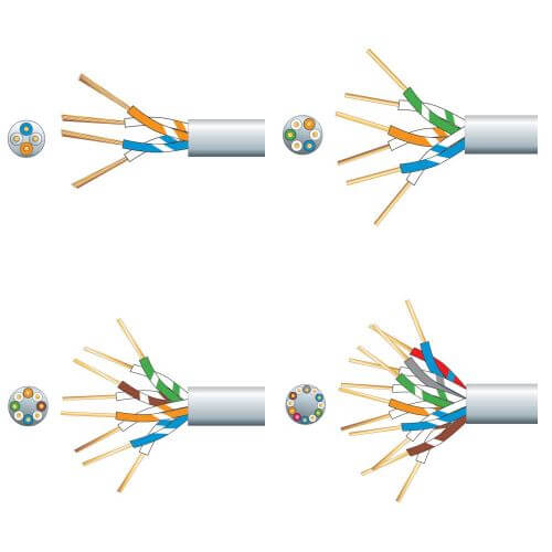 Economy Telephone Cable Range