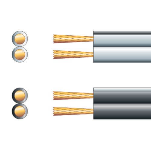 Heavy Duty Figure 8 Speaker Cable Range
