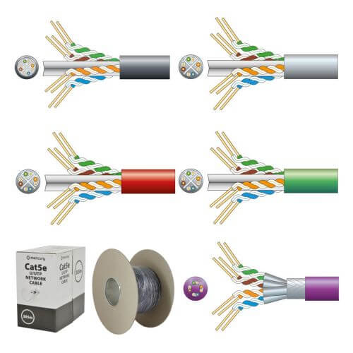 Networking Data Cable | Telephone Data Cat5e Network | BS Approved