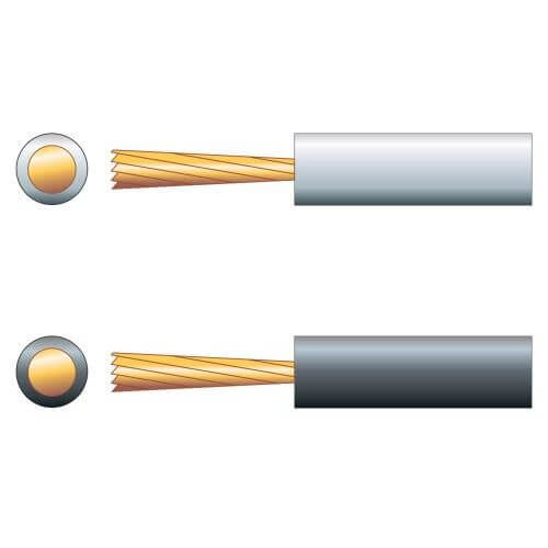 Pure Copper Loop Cable Range | Quasar Electronics