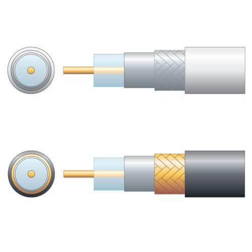 RG6 75 Ohm Air Spaced Copper Braid Coaxial Cable Range | Quasar Electronics