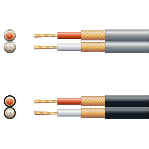 Standard 2-Core Figure 8 Individual Lap Screened Cable Range
