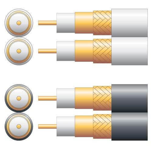 Twin 100U 75 Ohm Foam Filled CCA Braid Coaxial Cable Range