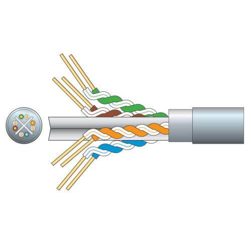 Cat6 F/UTP Network Cable, Grey, 305m Reel