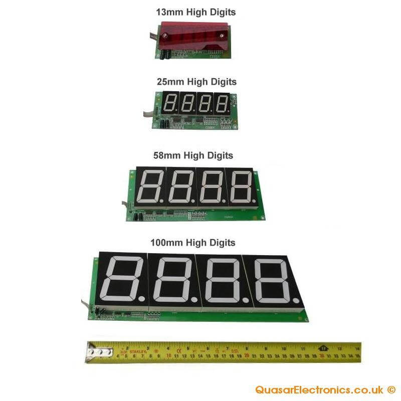 6-Digit Up/Down Counter Module (13mm or 25mm Display Sizes)