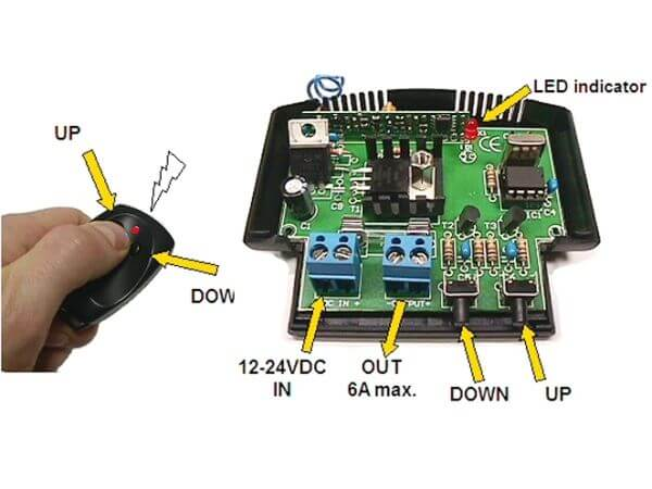 how to use rf module